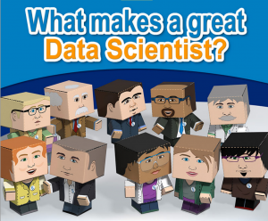 What makes a great Data Scientist