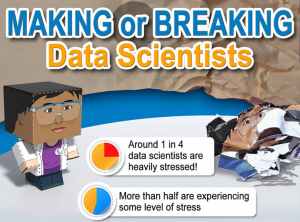Data Scientists stressés