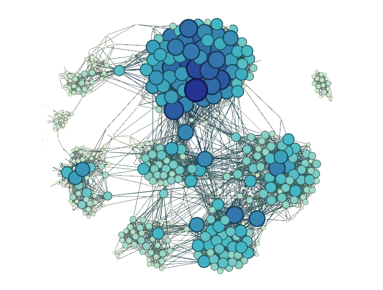Visualize your Facebook network with Gephi